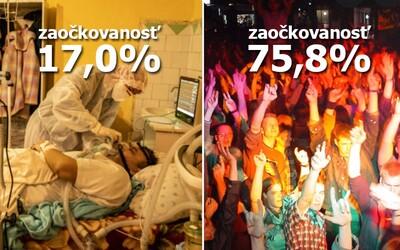 Nezaočkovaní nesmú vychádzať po 20.00 h verzus žiadne obmedzenia. Aké opatrenia proti koronavírusu dnes platia v Európe?
