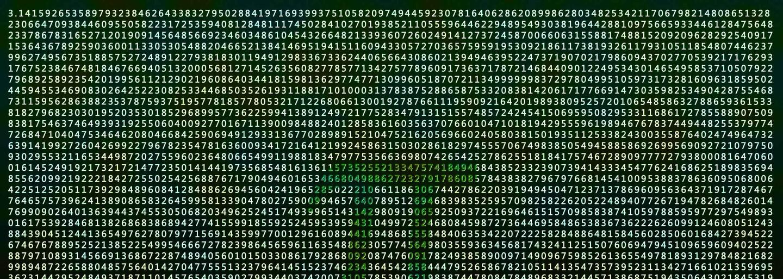 14. březen oslavují matematici po celém světě: Jak oslavit Den pí?