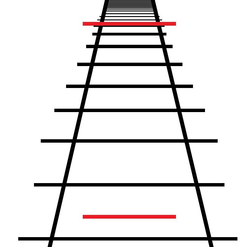 Ktorá z červených čiar je dlhšia?