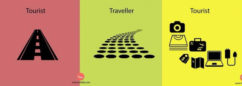 Ako sa líši obyčajný turista a zanietený cestovateľ? Zopár ilustrácií ti ukáže medzi dvomi typmi ľudí rozdiel
