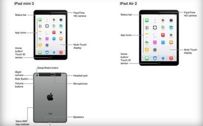 Apple nechal omylom uniknúť detaily o novom iPade mini a iPade Air
