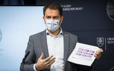 """Matovič naznačuje, že za zlú situáciu v krajine môže """"hŕstka štváčov"""", prezidentka a opozícia."""