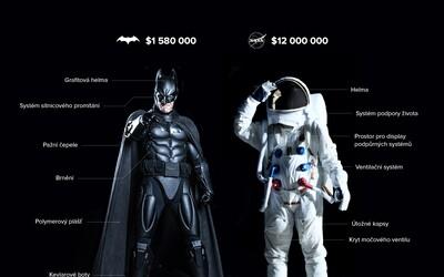 Batman vs. Astronaut: Kdo má dražší oblek?