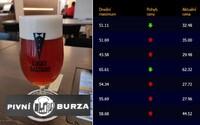 Boli sme na pivnej burze. To isté pivo môžeš piť za 5 eur, ale aj za 50 centov (Reportáž)