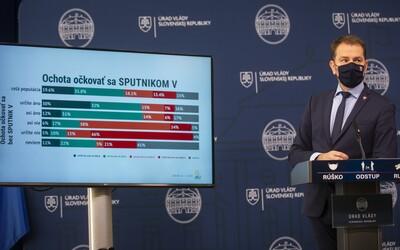 Budem si môcť vybrať Sputnik, čo riskujem, kto preberá zodpovednosť a komu sa vakcína z Ruska ujde? (Otázky a odpovede)