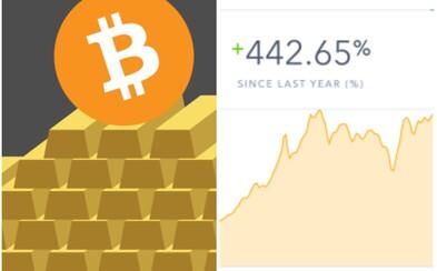 Cena Bitcoinu se v noci vyšplhala na své dosavadní maximum. Její majitelé mohli dostat až 3200 dolarů za jeden