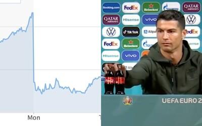 Ronaldo odstranil láhev ze záběru na tiskovce. Hodnota společnosti Coca-Cola spadla o 84 miliard korun.