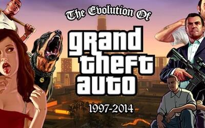 Evolúcia Grand Theft Auto série počas 17 rokov