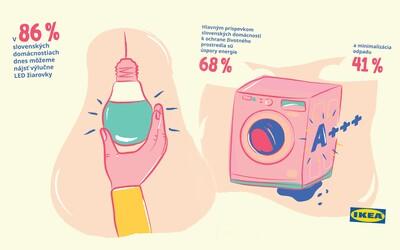 Je naozaj udržateľný život luxus? Prieskumy ukázali ako Slováci šetria planétu aj peniaze