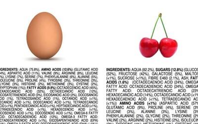 Jedz len všetko prírodné! Nejedz nič, čo obsahuje chemikálie
