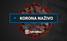 KORONA NAŽIVO: Na Slovensku je 23 nových nakazených koronavírusom, jeden Slovák je v kritickom stave