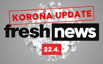 KORONA UPDATE: Na Slovensku sa otvárajú ďalšie prevádzky. Veľká Británia a Nemecko začnú testovať vakcíny na ľuďoch
