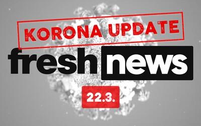 KORONA UPDATE: V Česku na koronavírus zomrel prvý človek. Taliansku klesol počet obetí