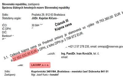 Kým bol Pellegrini v Zornici, kde šijú rúška za 2 milióny, štátne hmotné rezervy podpísali 22-miliónovú zmluvu s malou firmou