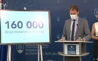 Matovič rozdá v očkovacej lotérii ceny vyše 100-tisíc ľuďom. Výhry budú v rozmedzí 100 eur až 500-tisíc