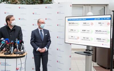 Minister Krajčí: Od 8. februára možno otvoríme obchody. Slovensko bude v 3. stupni varovania