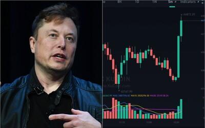 Musk opäť hýbe cenou bitcoinu komentármi a statusmi na Twitteri. Najprv sa preto zásadne prepadol, teraz ho zachraňuje