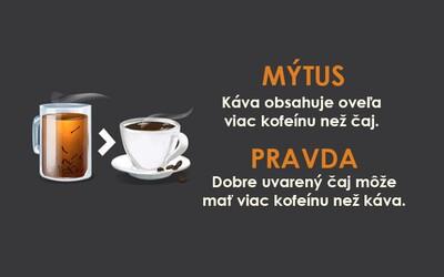 Mýty o známych nápojoch, ktoré nemusia byť nutne pravdivé. Čomu si doteraz veril?