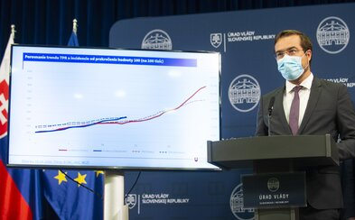 Na Slovensku pribudlo 19 úmrtí na pľúcnu formu ochorenia COVID-19. Najmladšia obeť mala 45 rokov