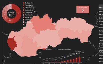 Nákaza koronavírusu sa objavuje už vo všetkých kútoch Slovenska. Ministerstvo zdravotníctva zverejnilo zoznam lokalít pacientov