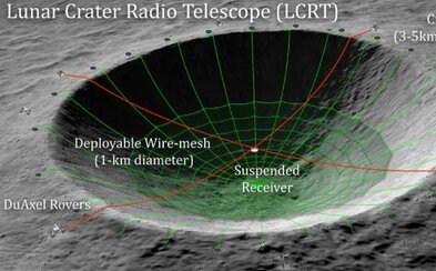 NASA chce postavit obrovský teleskop na odvrácené straně Měsíce. Bude tam chráněn před lidskou aktivitou