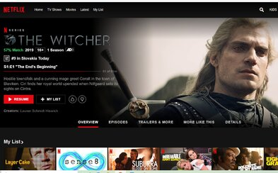Netflix si počas koronavírusovej krízy polepšil o takmer 16 miliónov predplatiteľov. Má väčšiu hodnotu ako Disney