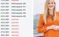 Nezáujem o očkovanie či slabá organizácia? Na východe Slovenska sú stovky voľných termínov, inde je úplne obsadené