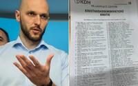 Nezrovnalosti vo voľbách nahlásilo už viac ako 600 ľudí, nesťažujú sa len voliči PS/Spolu