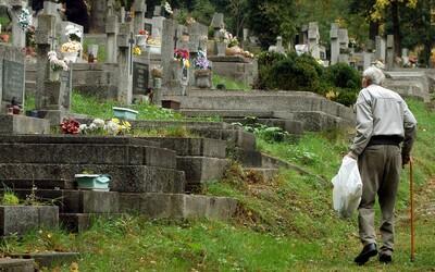 O pár desiatok rokov bude na Facebooku viac mŕtvych používateľov ako živých
