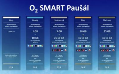 O2 má nové Smart paušály. Rozdáva 10 GB dát pre Instagram a predplatné na streamovacie služby