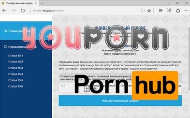 Rusko zablokovalo najväčšie porno stránky PornHub a YouPorn. Štátna organizácia sa nenechala ukecať ani prémiovým účtom