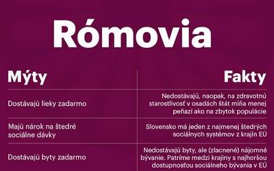 """""""Skúste zabudnúť na to, že Rómov nenávidíte a zamyslite sa nad podstatou."""" Infografika o Rómoch spustila lavínu emócií"""