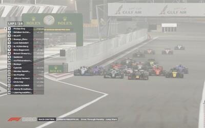 Skutočnú súťaž zrušili, Formula 1 preto zorganizovala online Veľkú cenu v hre F1 2019