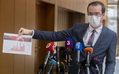 Slovensko má první dvě potvrzené oběti koronaviru
