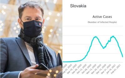 Slovensko v medzinárodnej štatistike nepriznáva pozitívne AG testy, krivka ide prudko dole, aj keď je realita opačná