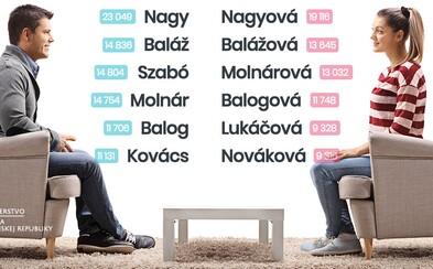 Toto sú najčastejšie priezviská na Slovensku