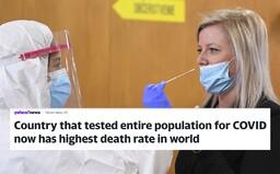Yahoo! News o Slovensku: Otestovali všetkých, teraz majú najvyššiu úmrtnosť na svete
