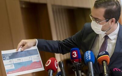 Záznam:  Slovensko má spolu 5 vyliečených pacientov z koronavírusu