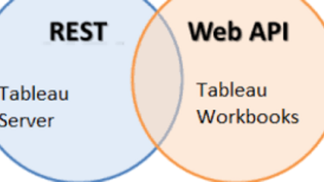 What's New in the Tableau REST API